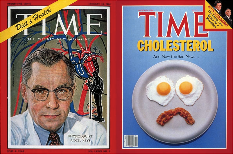 Keys Cholesterol