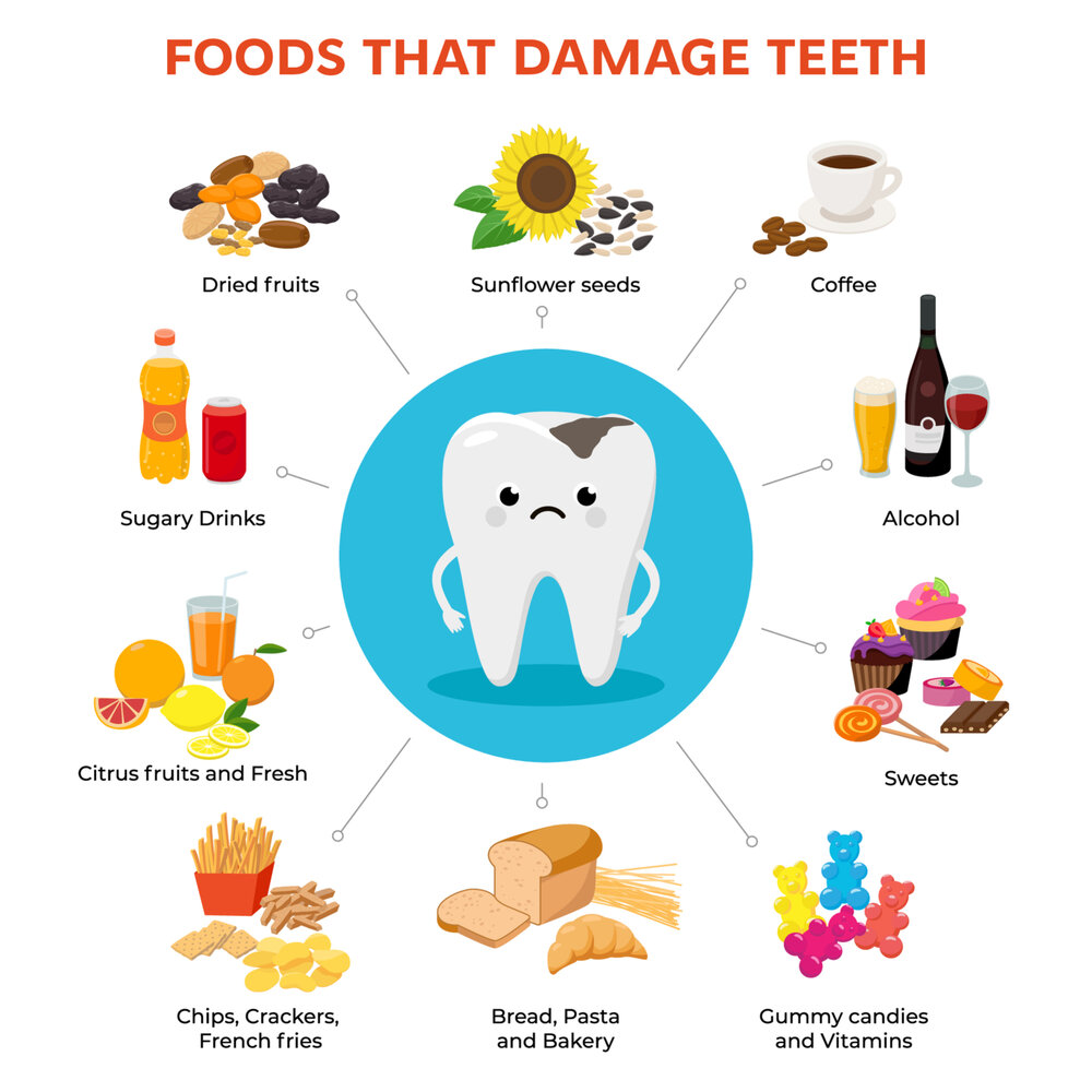 6 Foods that are Bad for your Teeth — Tulsa Teeth Cleaning | Tulsa Modern  Dental